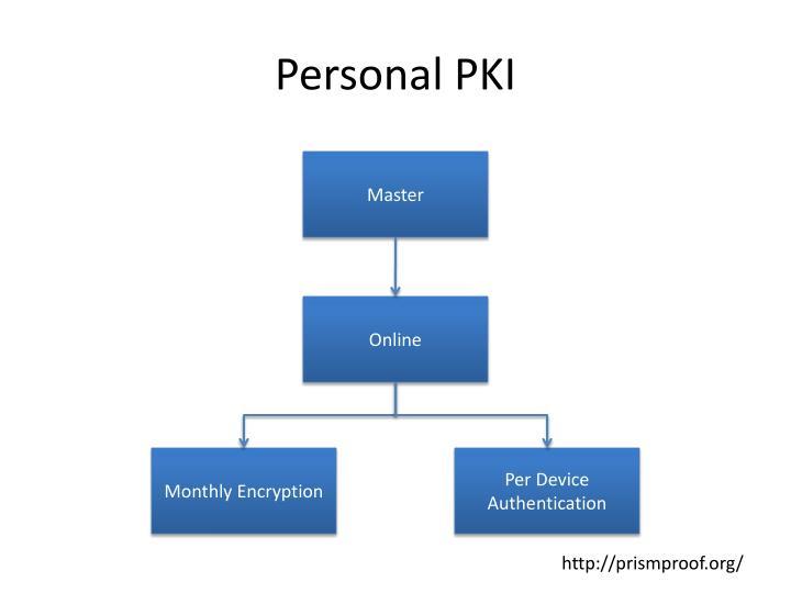 Personal PKI