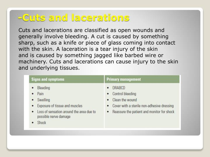Cuts and lacerations