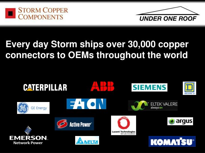Every day Storm ships over 30,000 copper connectors to OEMs throughout the world