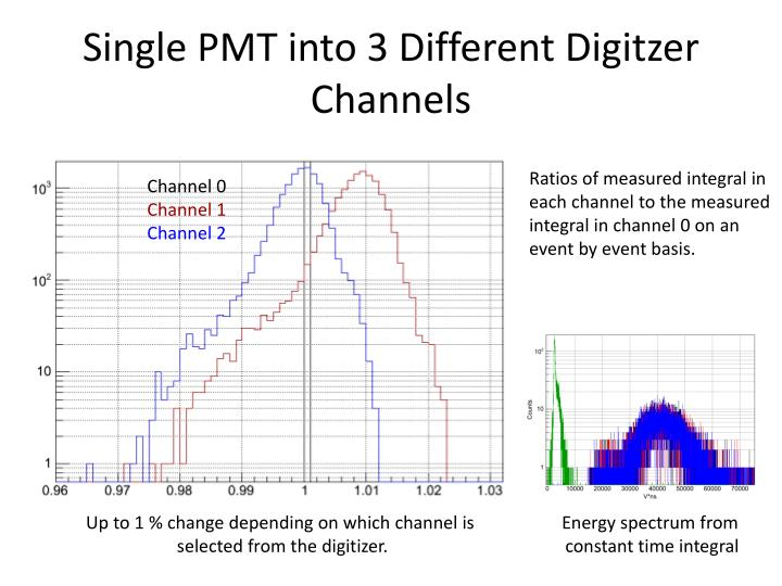 Single pmt into 3 different digitzer channels