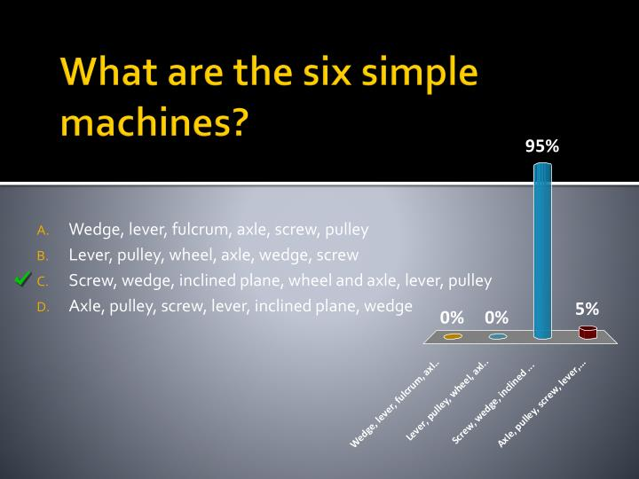 What are the six simple machines?
