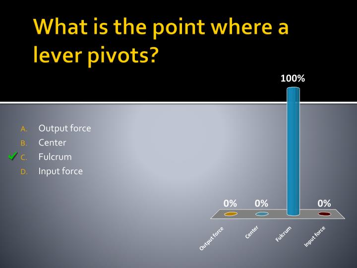 What is the point where a lever pivots