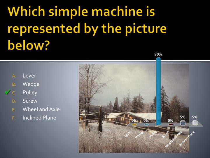Which simple machine is represented by the picture below?