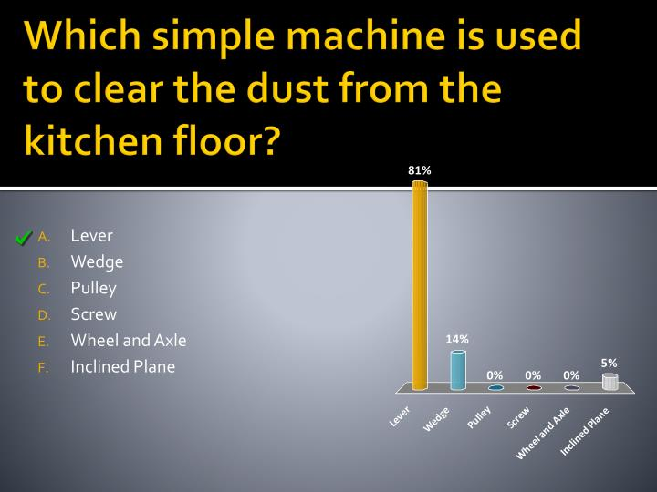 Which simple machine is used to clear the dust from the kitchen floor?