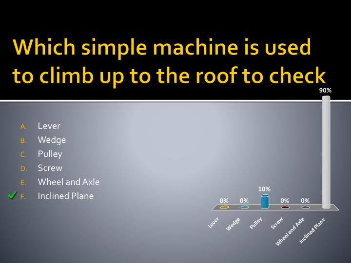 Which simple machine is used to climb up to the roof to check