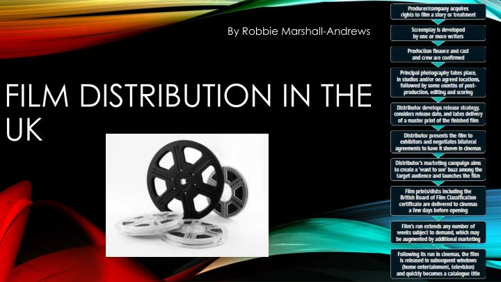 film distribution in the uk n.