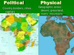 political physical