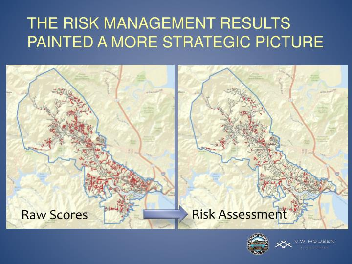 The Risk management Results painted a more strategic picture