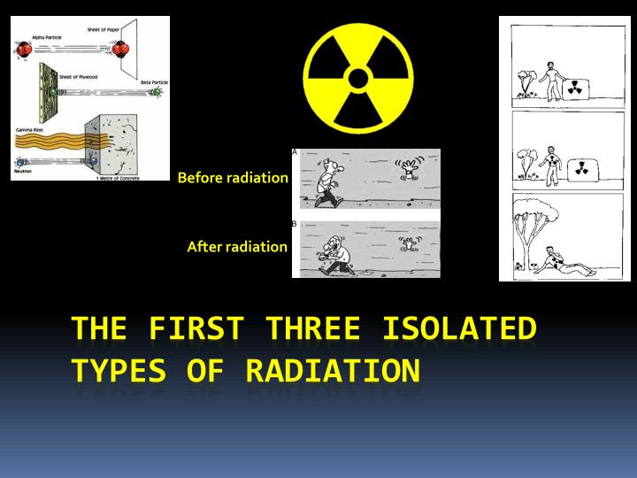 The first three isolated types of radiation
