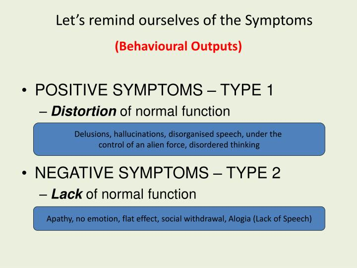 Let's remind ourselves of the Symptoms
