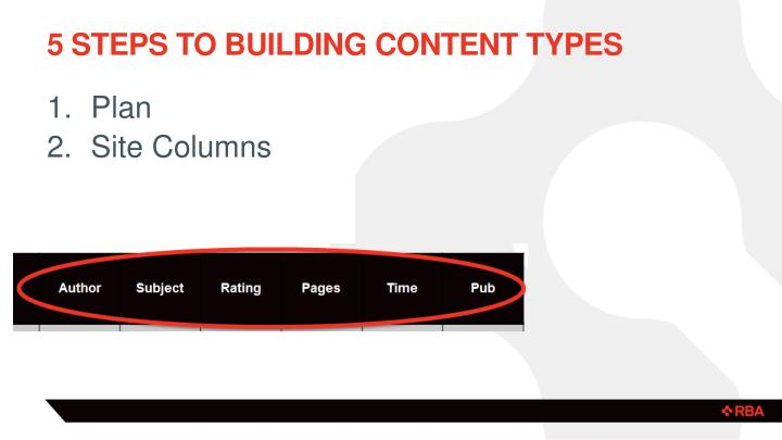 5 steps to building content types