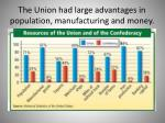 the union had large advantages in population manufacturing and money
