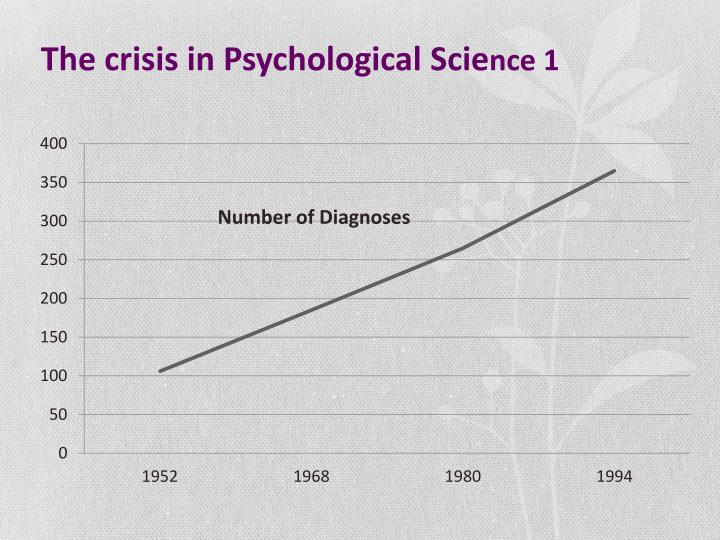 The crisis in Psychological