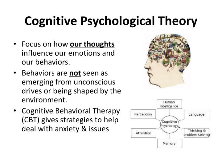 cognitive psychological theory