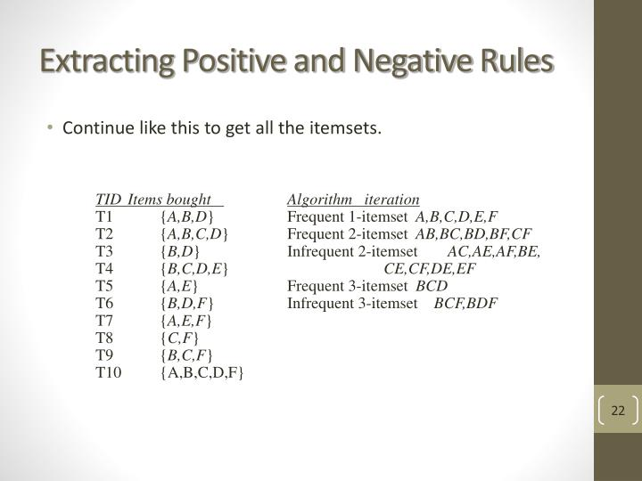 Extracting Positive and Negative Rules