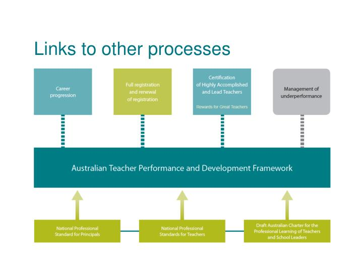 Links to other processes