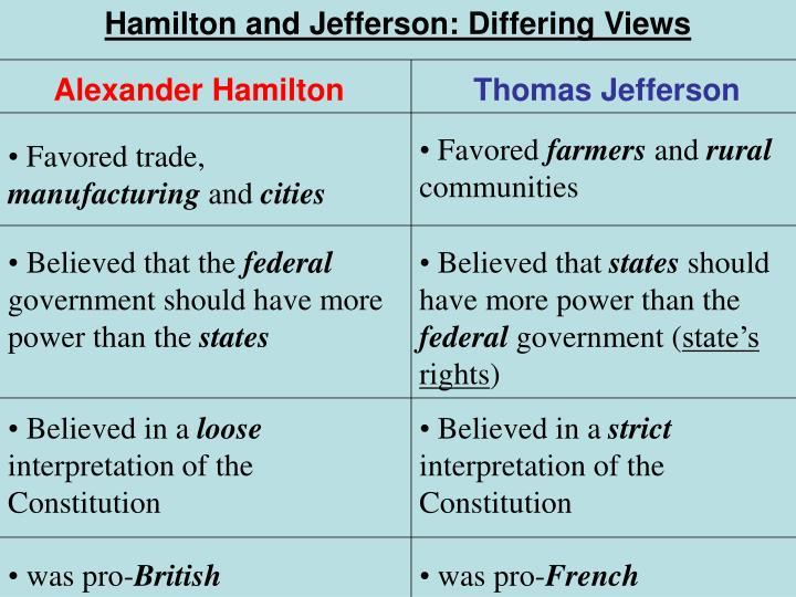 PPT Thomas Jefferson PowerPoint Presentation ID 2588602
