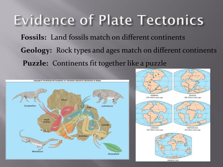 Evidence of Plate Tectonics