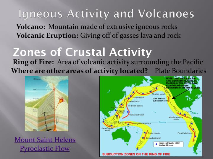 Igneous Activity and Volcanoes