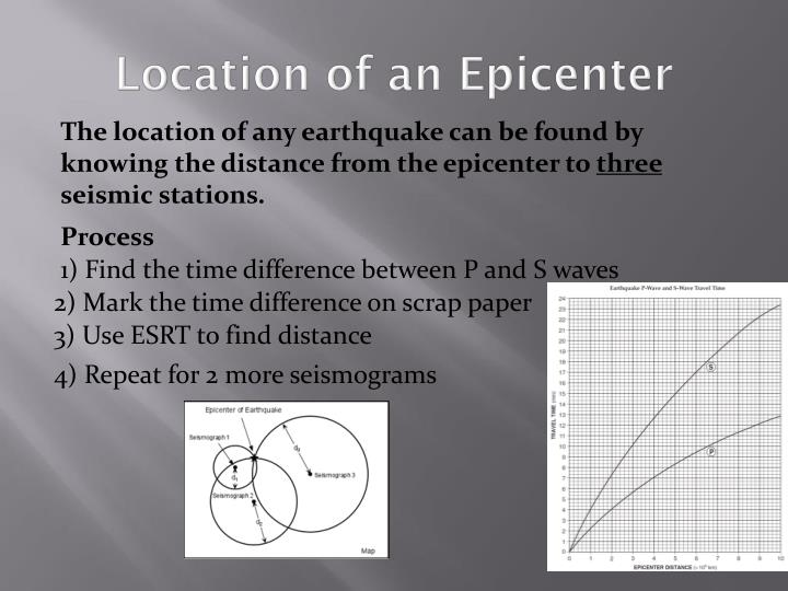 Location of an Epicenter