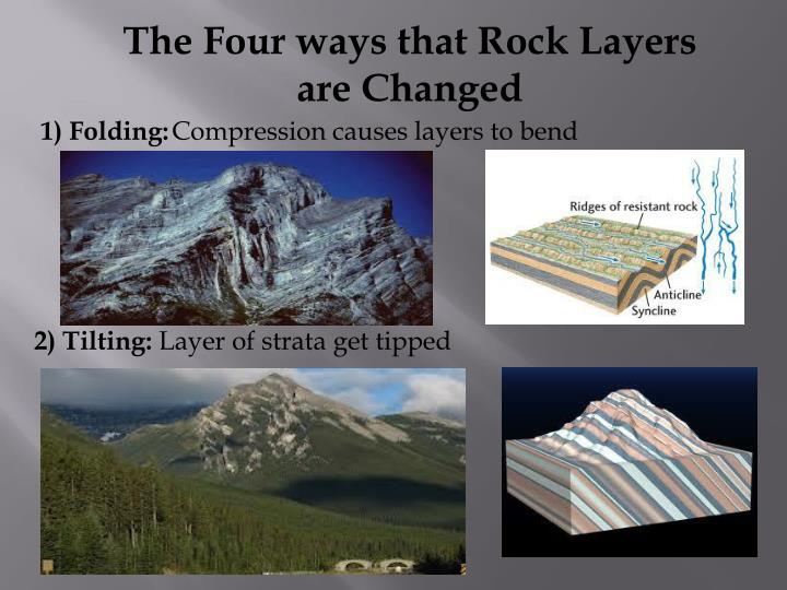The Four ways that Rock Layers are Changed