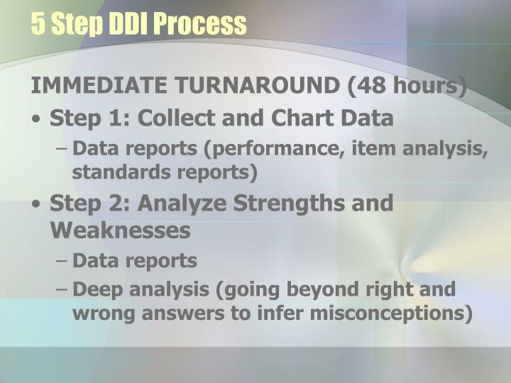 5 Step DDI Process