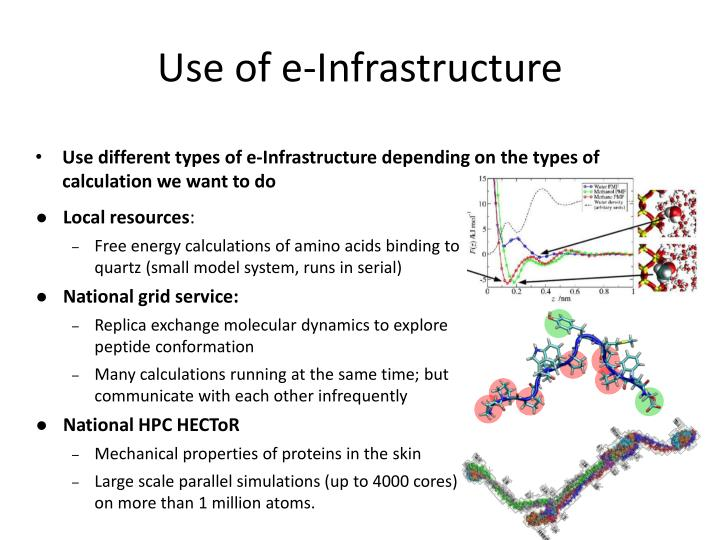 Use of e-Infrastructure