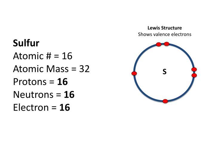 Bohr Diagram For Sulfur Wiring Diagram