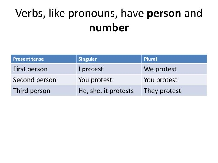 Verbs, like pronouns, have
