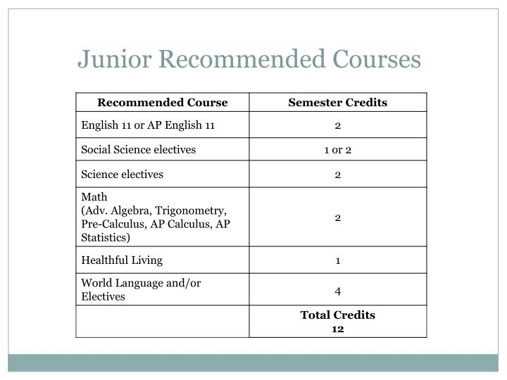 Junior Recommended Courses