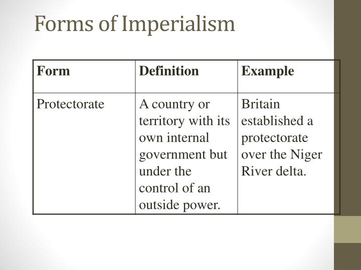 Forms of imperialism1