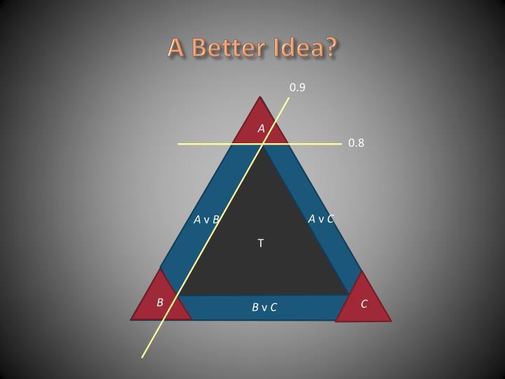 A Better Idea?