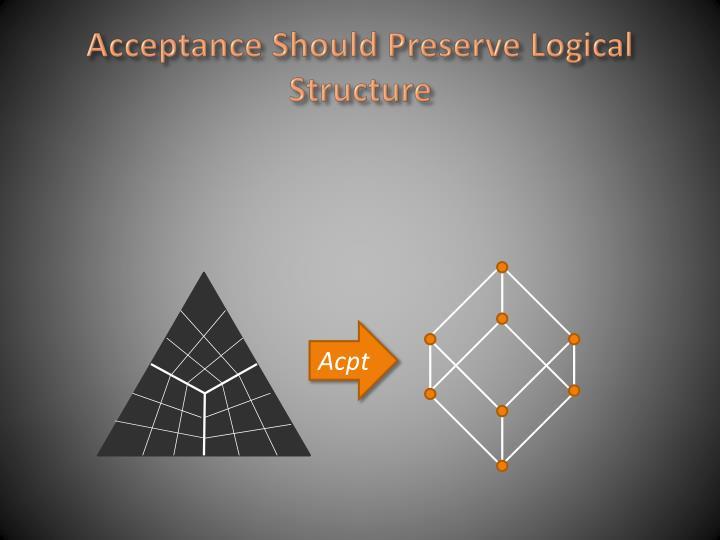 Acceptance Should Preserve Logical Structure