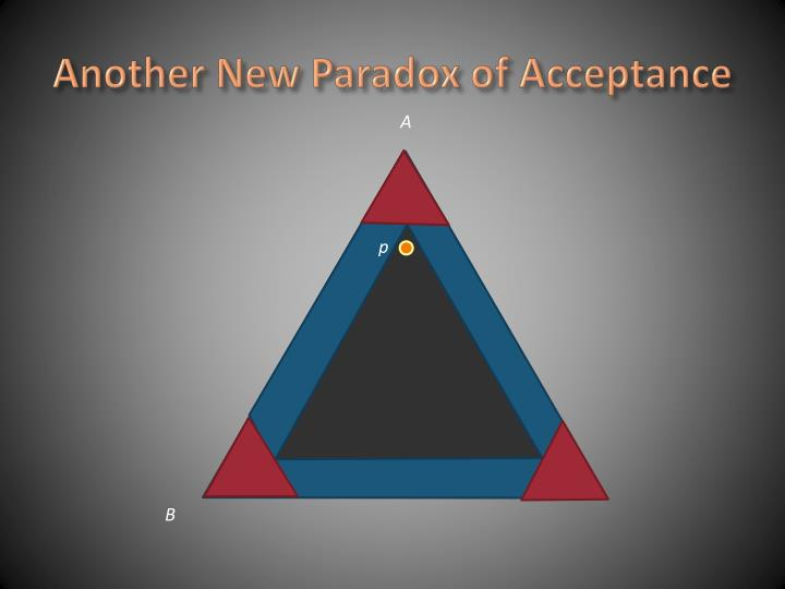 Another New Paradox of Acceptance