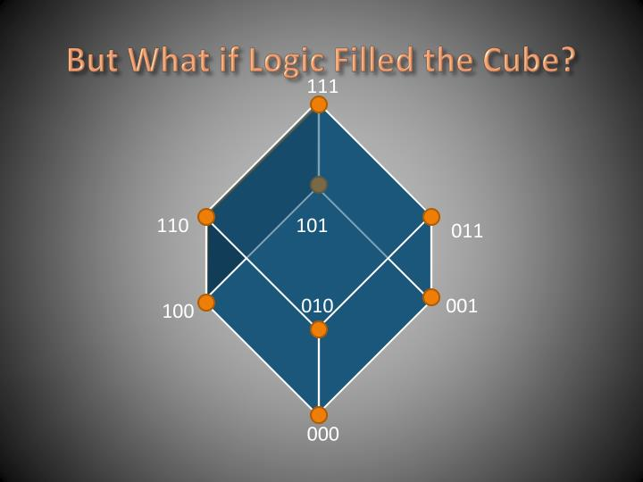 But What if Logic Filled the Cube?
