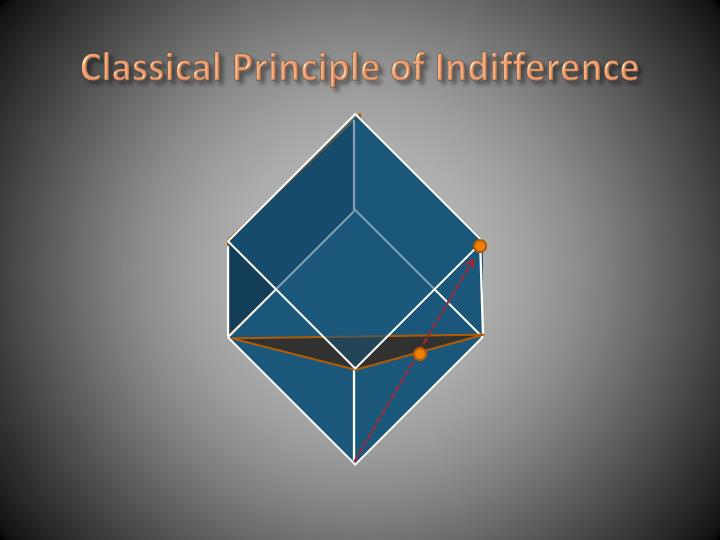 Classical Principle of Indifference