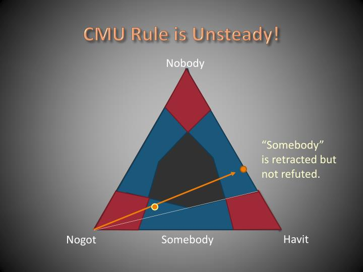 CMU Rule is Unsteady!