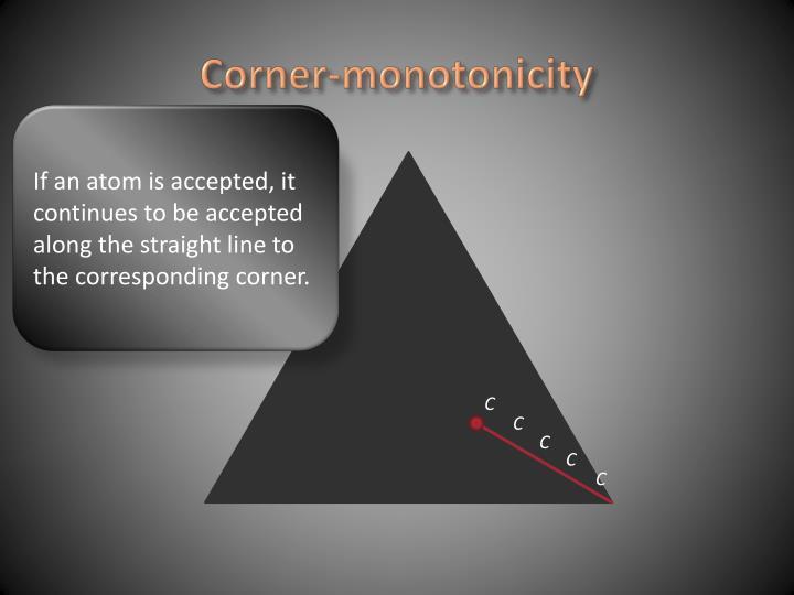Corner-monotonicity