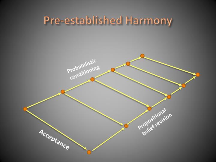 Pre-established Harmony