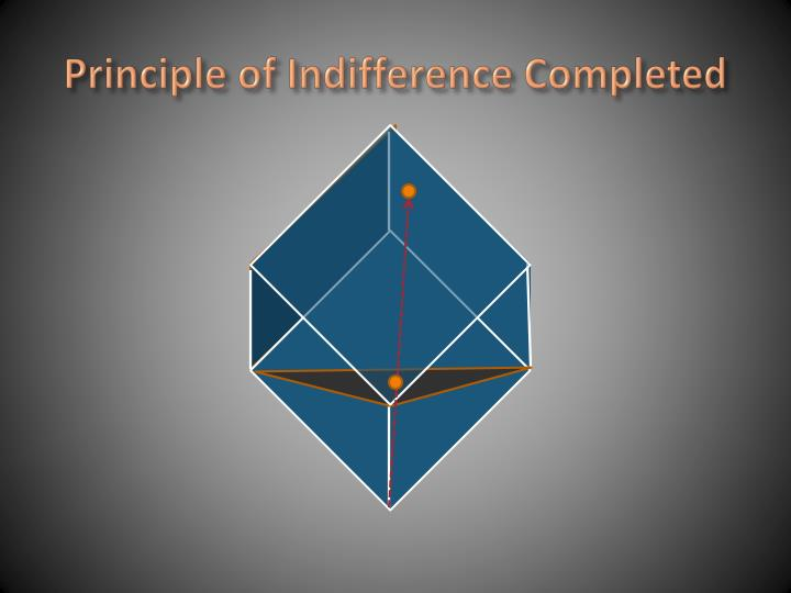 Principle of Indifference Completed