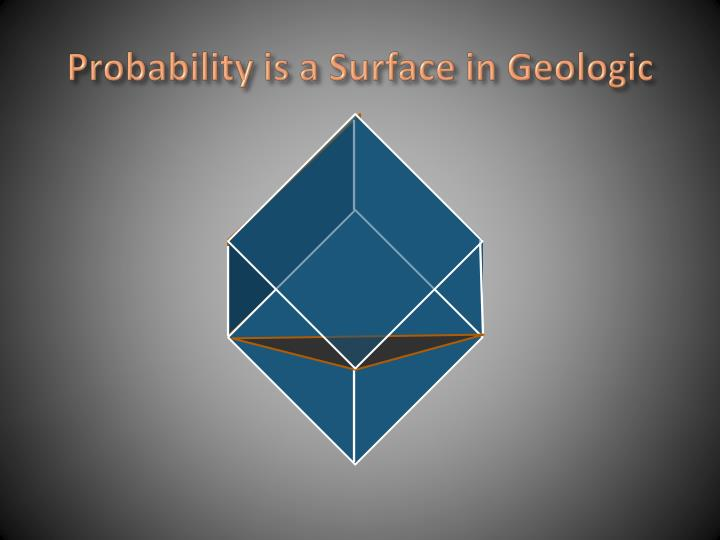 Probability is a Surface in Geologic
