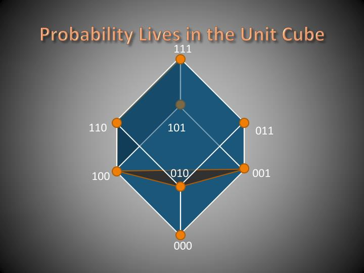 Probability Lives in the Unit Cube