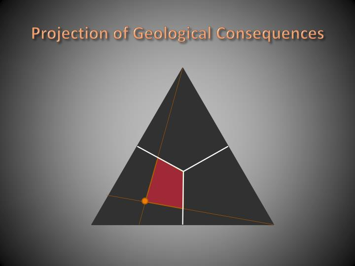 Projection of Geological Consequences