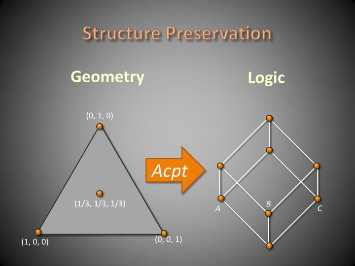 Structure Preservation