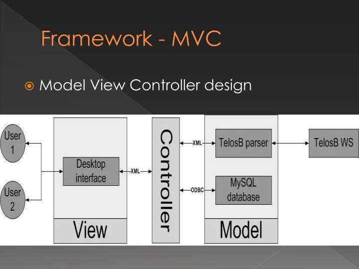 Framework - MVC