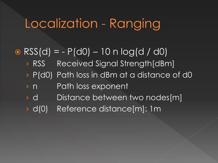 Localization - Ranging