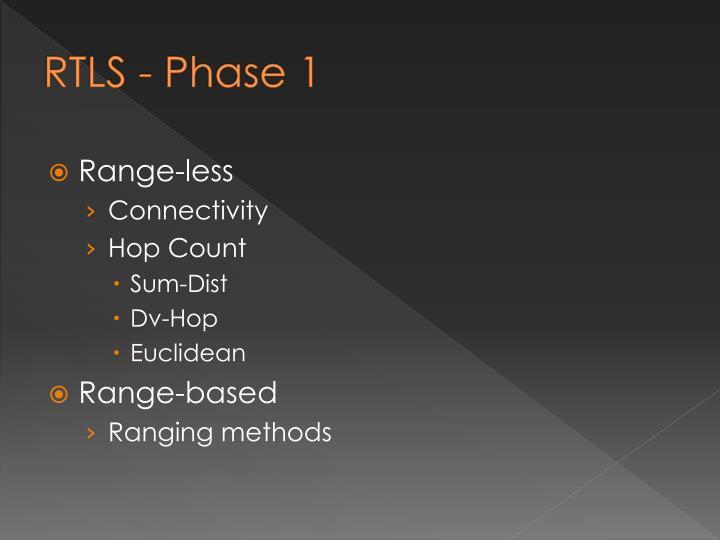 RTLS - Phase 1