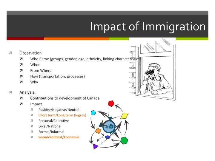 effects of immigration on the canadian Assessing the economic impact of migration migration takes many forms  internationally the populations of countries including canada and.