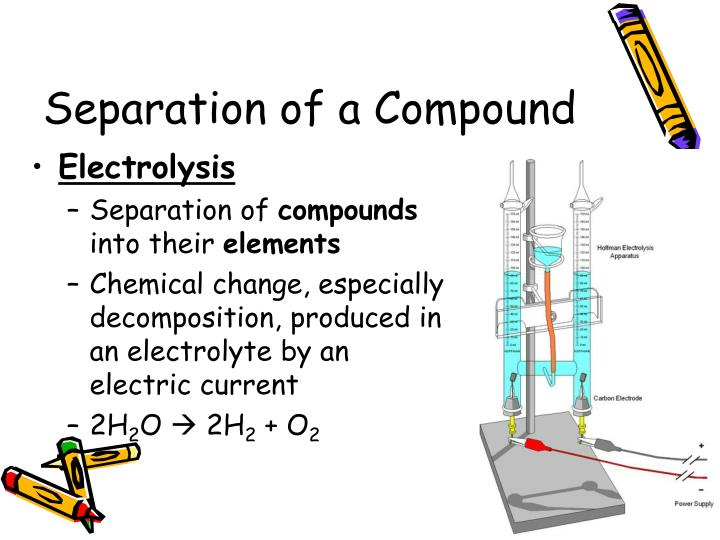 separating a mixture of compounds