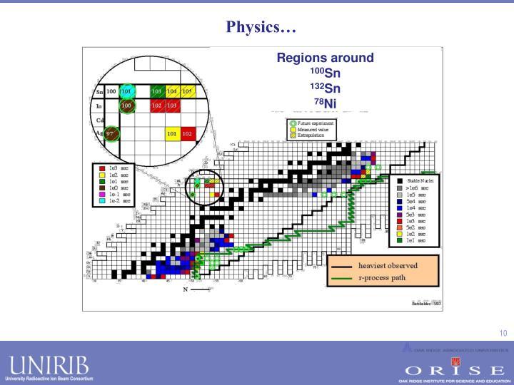 Physics…